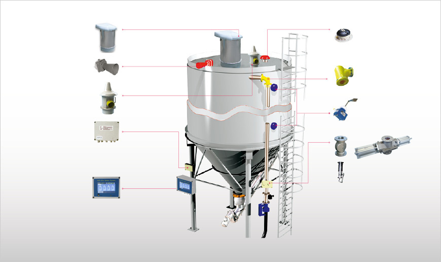 Stud Finder further Air Turbine Starters Air Turbine further Ast Flash Dryer System moreover Kiddefireprotection co2firesupressionsystems moreover Process Plant Design Fundementals. on pneumatic control system
